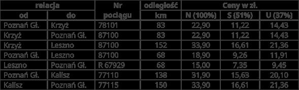 [Obrazek: przyk%C5%82adowe-ceny-bilet%C3%B3w.png?w...7&mode=max]